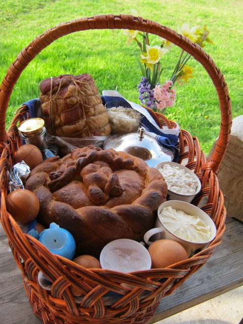 Пасхальная корзинка с продуктами